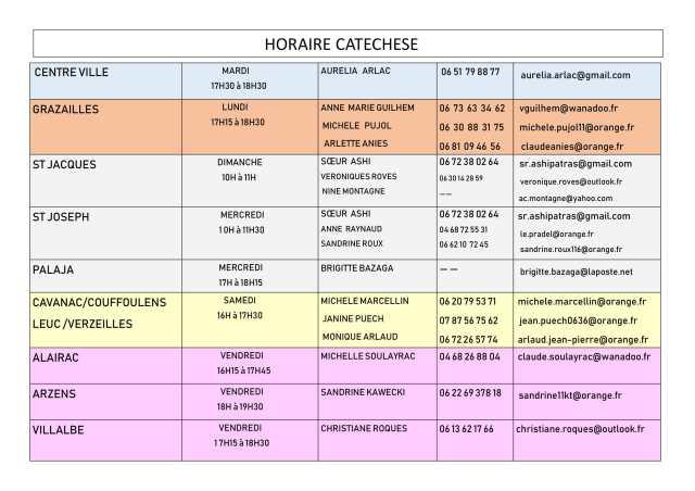 horaires et lieux de kt actualisé au 05 septembre 2019-1